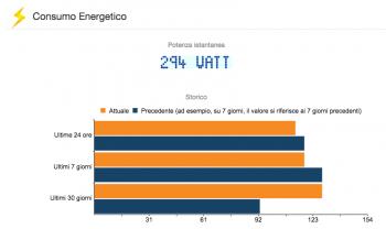Modulo di analisi energetica