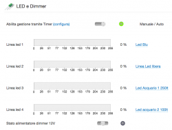 Modulo Dimmer LED per controllare alba/tramonto su 4 linee